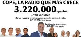 Cope, la radio que más crece